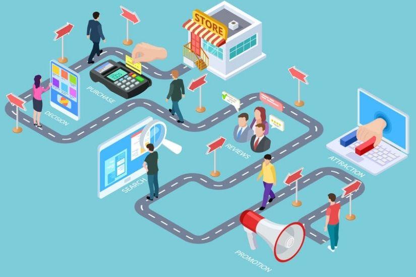 verbeter je service middels customer journey mapping
